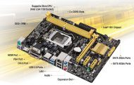 MOTHER BOARD ASUS H81M-A  V-S-R DDR3 1150LGA